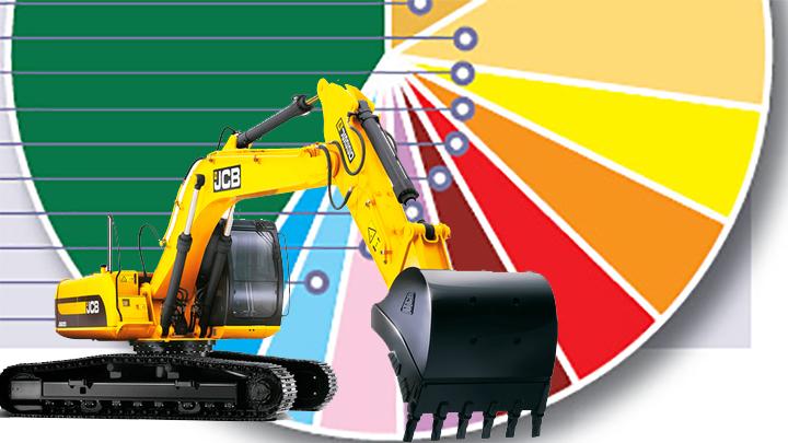 Желтая таблица 2017: 50 крупнейших мировых производителей строительной техники