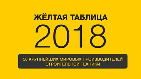 Желтая таблица 2018: 50 крупнейших мировых производителей спецтехники