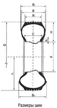 Размеры шин