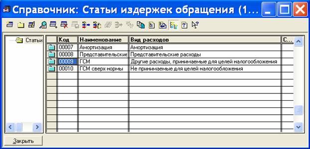 Как Вести Производство В 1С 7.7