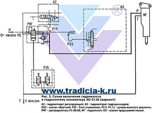Во втором варианте подключения гидромолота на указанных экскаваторах дополнительный двухпозиционный...